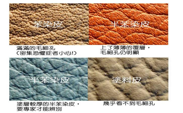 皮革等级差异、皮革种类以及保养方式